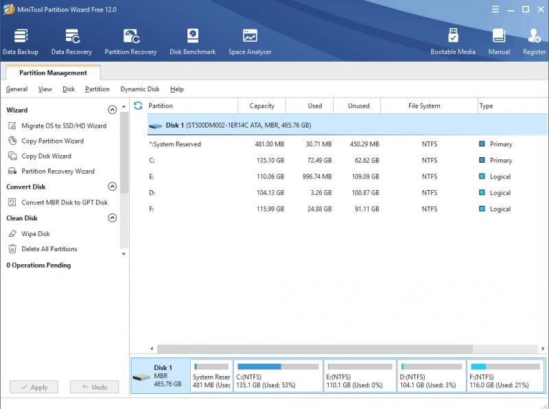 MiniTool-Partition-Wizard-Pro-