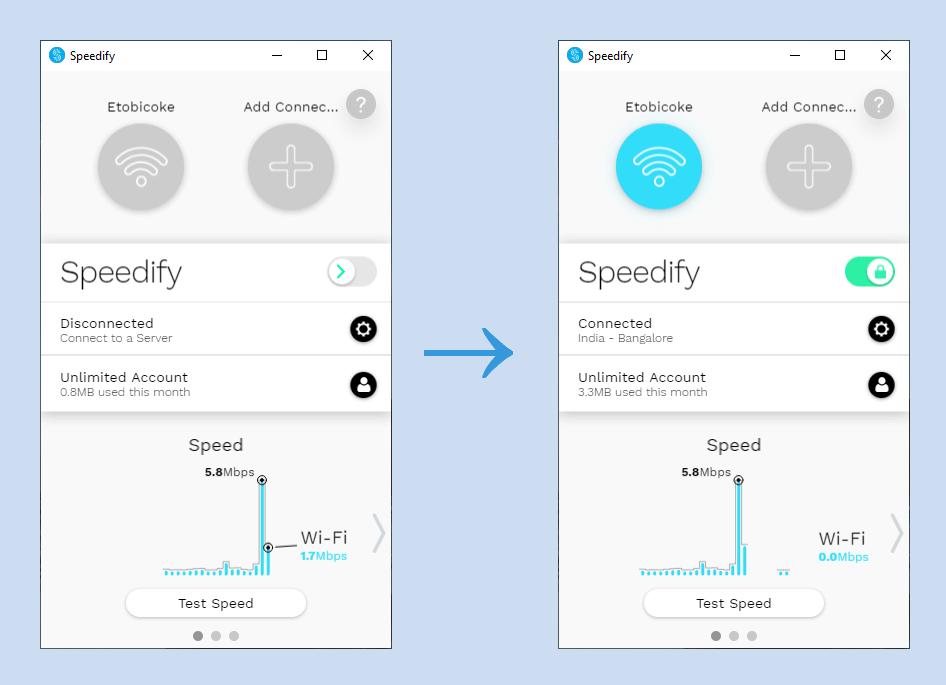 Speedify 11.5.1 Unlimited VPN Crack